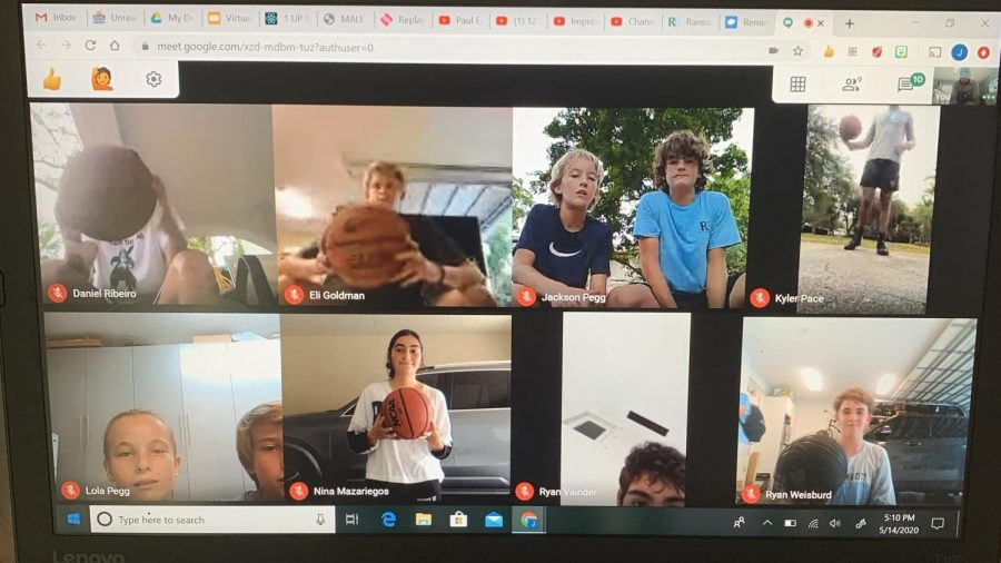 RE Basketball players exchanging tricks on Google Meet.
